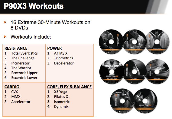 What are the P90X3 Workouts | TheFitClubNetwork.com